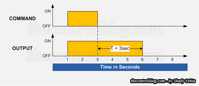 Off-delay-timer-diagram