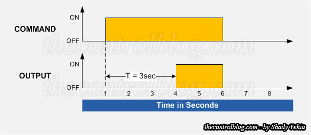 On-delay-timer-diagram